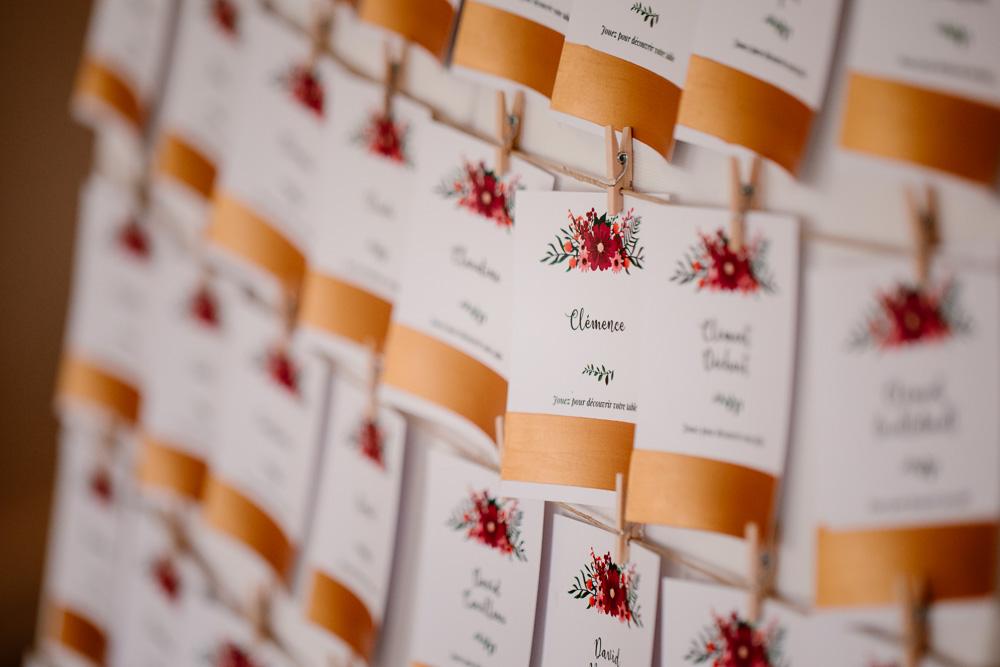 idées décoration mariage table